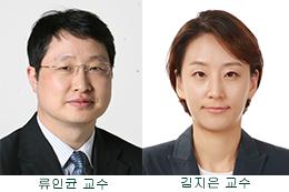 류인균 교수, 김지은 교수